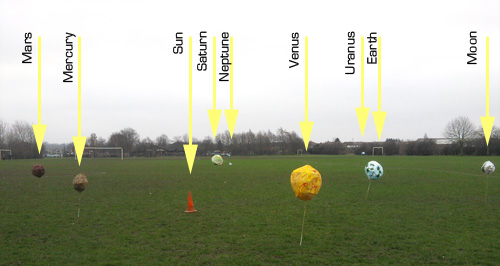 solar system relative distances in - photo #10