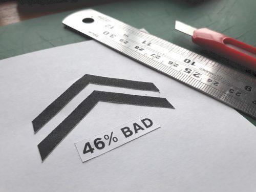 46% Bad